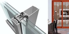 Doors and Windows of Aluminum Profiles from Traditional to In